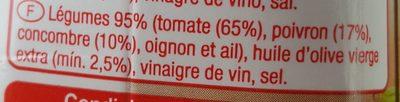 Gazpacho - Ingredientes - fr