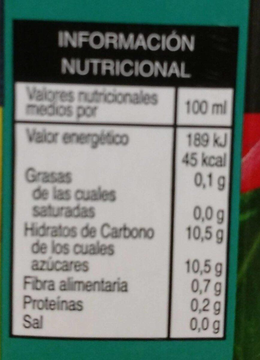 Mango - Nutrition facts - es