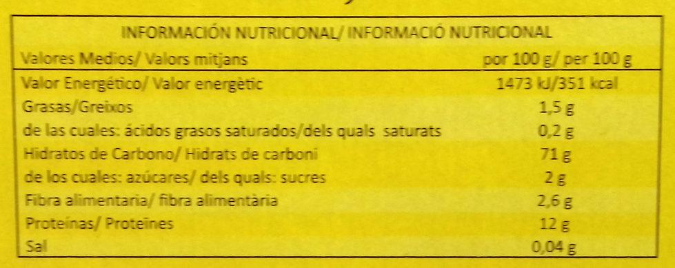 Cannelloni - Información nutricional