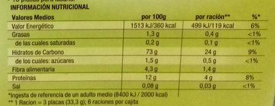 Lasaña fácil espinacas - Información nutricional