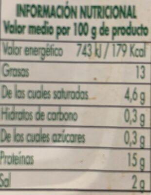 Magro de cerdo cocido - Información nutricional - es