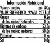 Mermelada De Melón - Información nutricional