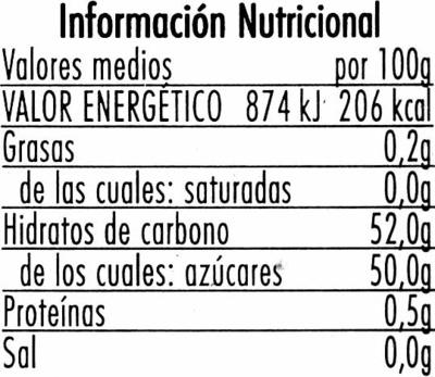 Mermelada de mango - Voedingswaarden