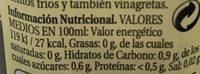 Vinagre de Jerez - Información nutricional