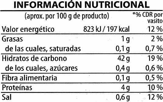 Arroz redondo tradicional cocido para guarnición pack 2 envase 125 g - Información nutricional - es