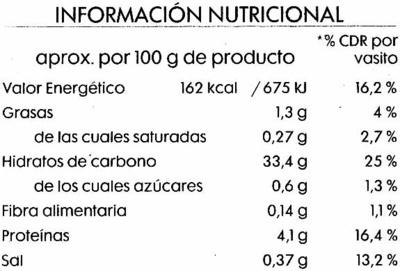 Arroz cocido largo formato xl pack 2 envases 200 g - Información nutricional