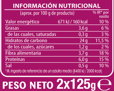 Quinoa blanca y roja - Informations nutritionnelles