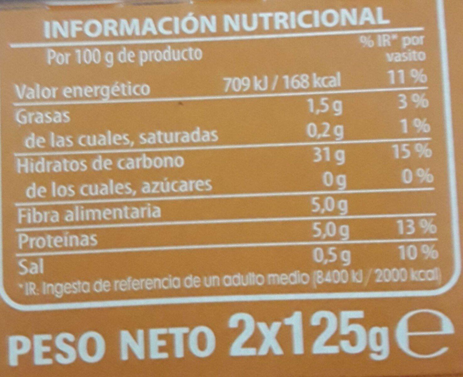 Bulgur - Información nutricional