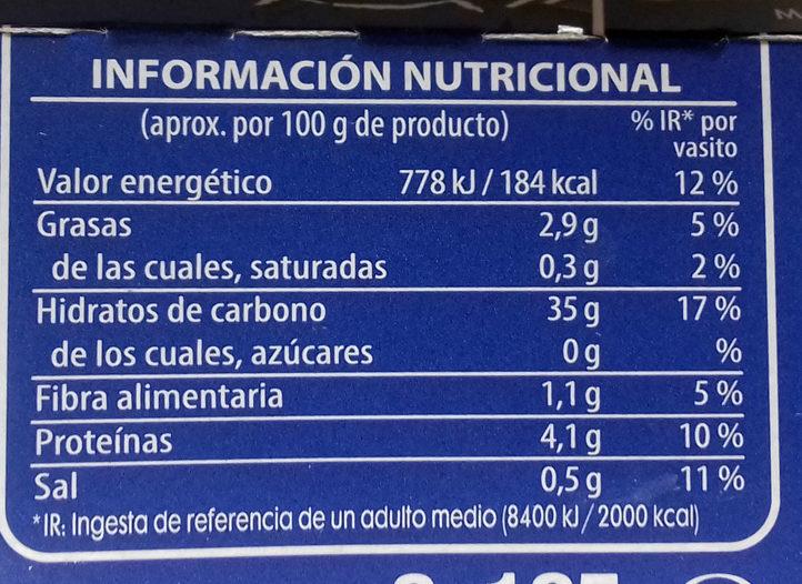 Arroz Basmati - Información nutricional
