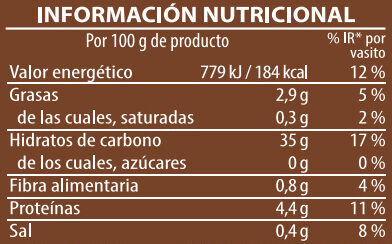Brillante vasito de arroz salvaje con arroz basmati - Información nutricional - es