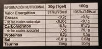 Loading Geles Energéticos Fresa y Kiwi - Información nutricional
