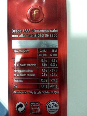 Café molido natural - Informations nutritionnelles