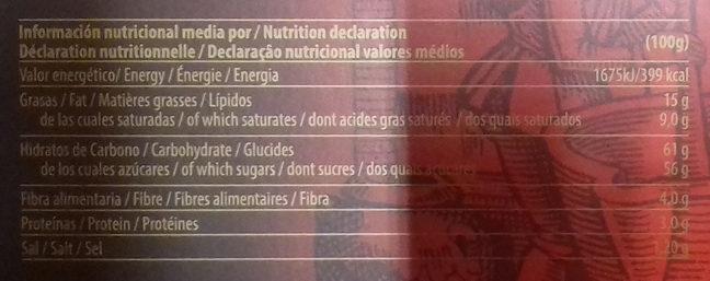Limón bombón - Valori nutrizionali - es