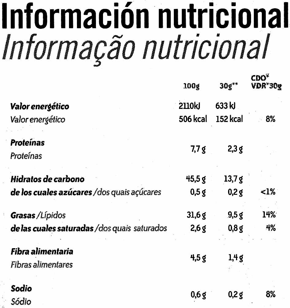 Gourmet - Nutrition facts