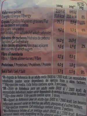 Sticks - Informations nutritionnelles