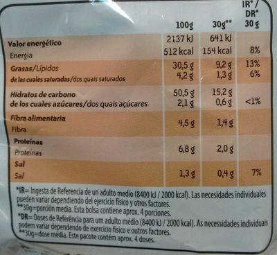 Lays Mostaza Miel128g - Información nutricional - es