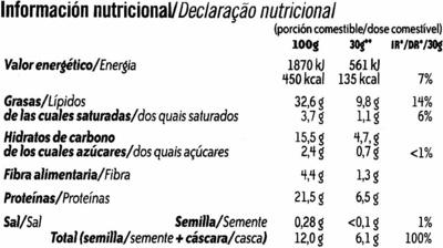 Matupipas con sal - Informació nutricional