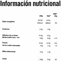 Al punto de sal - Nutrition facts