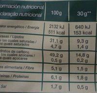 Artesanas 100% Aceite de Oliva - Información nutricional