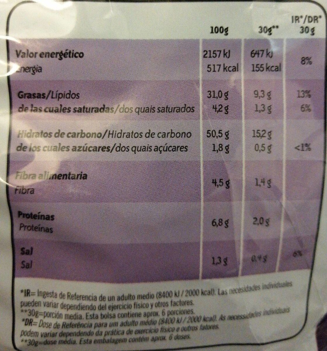 Patatas fritas sabor jamón - Nutrition facts