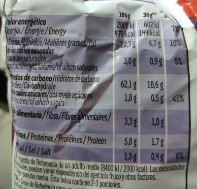Pandilla - Nutrition facts - es