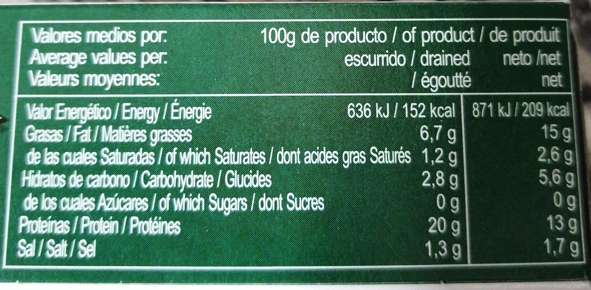 Mejillones de las rias gallegas con aceite de oliva - Información nutricional - es