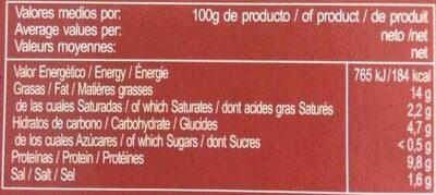 Mejillones de las Rías gallegas en salsa de marisco con aceite de oliva - Nutrition facts