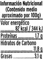 Tomate frito con aceite de oliva - Voedingswaarden - es