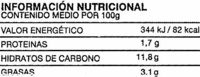 "Tomate frito ""Apis"" - Nutrition facts - es"