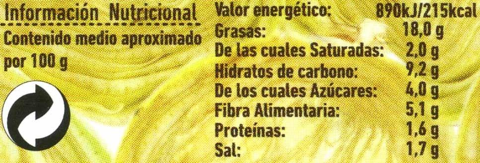 Bruschetta vegetal de alcachofas - Informations nutritionnelles - es