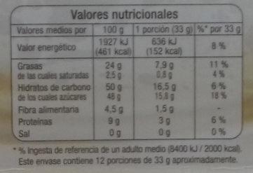 Mazapán de Soto - Voedingswaarden - es