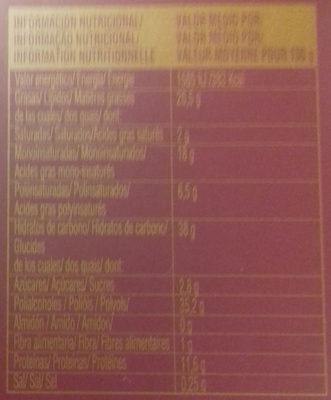 Mazapán sin azúcares añadidos - Información nutricional