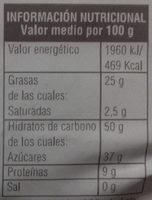 Mazapán elaborado a mano - Información nutricional