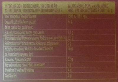 Pasteles Gloria - Informació nutricional