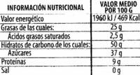 Pasta de almendra - Información nutricional
