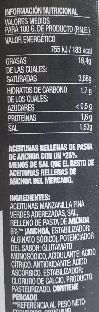 Aceitunas Verdes Anchoa Deluxe - Voedingswaarden - es