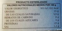 Sardinas en aceite vegetal - Información nutricional