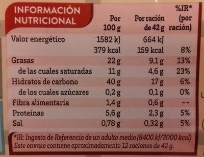 Masa de hojaldre extendida - Información nutricional