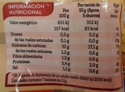 Churros - Información nutricional