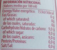 Sangria sanfria sin alcohol - Información nutricional