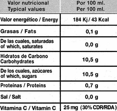 Zumo de mandarina exprimida - Información nutricional