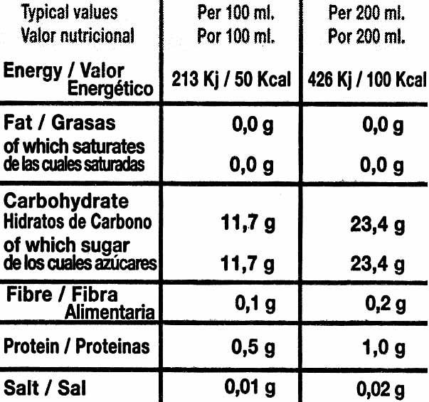 Zumo de uva, fresa y naranja exprimido - Información nutricional