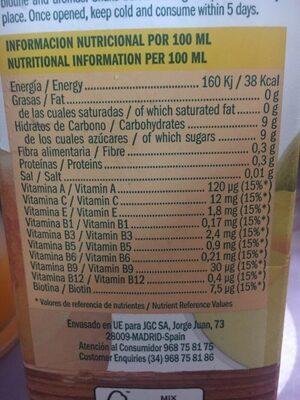 Multivitaminas - Información nutricional