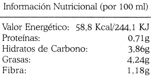 Gazpacho - Nutrition facts - es