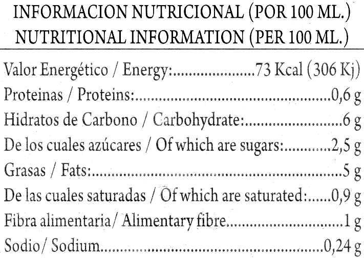 Salmorejo - Informations nutritionnelles