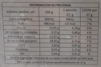 Polvorón de pistacho - Información nutricional - es