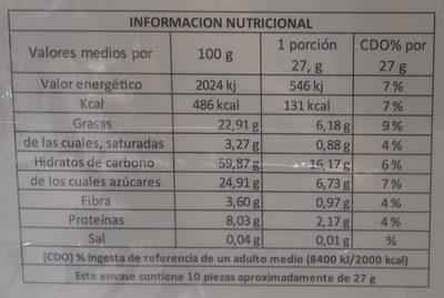 Polvorón de pistacho - Información nutricional