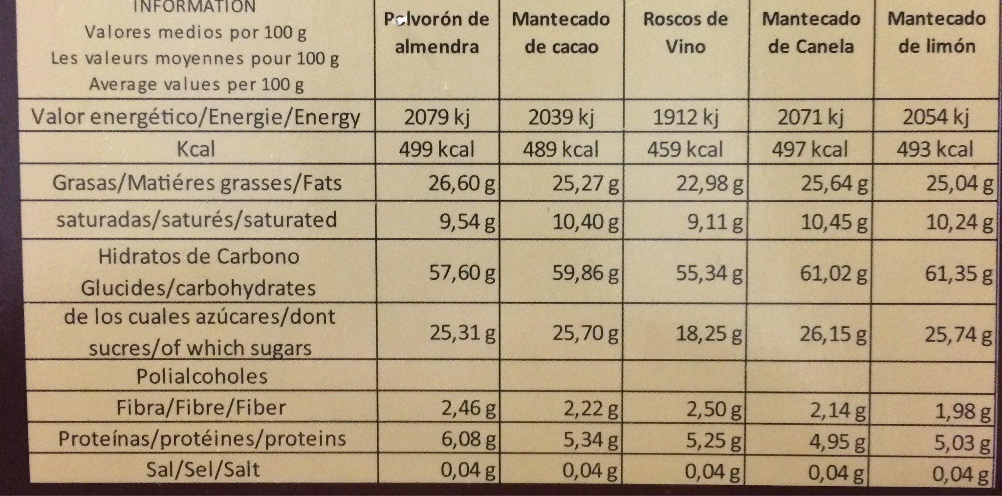 Surtido - Informations nutritionnelles - fr