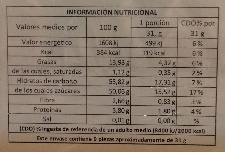Pastel de gloria - Información nutricional
