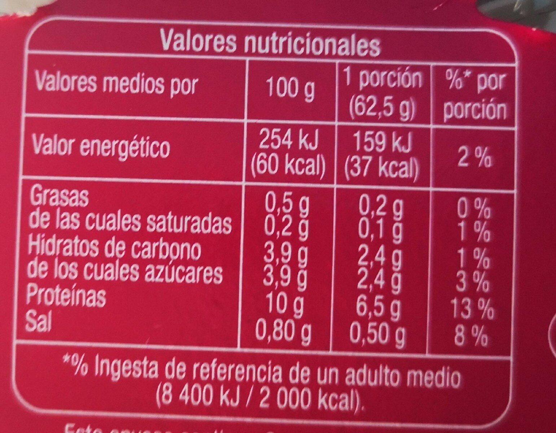 Queso Fresco 0%  M.G. - Informació nutricional - es